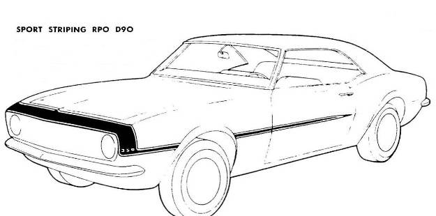question stripes pour camaro rs 1968