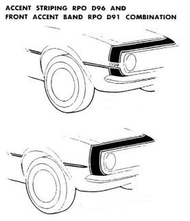 T34928 Question Stripes Pour Camaro Rs 1968