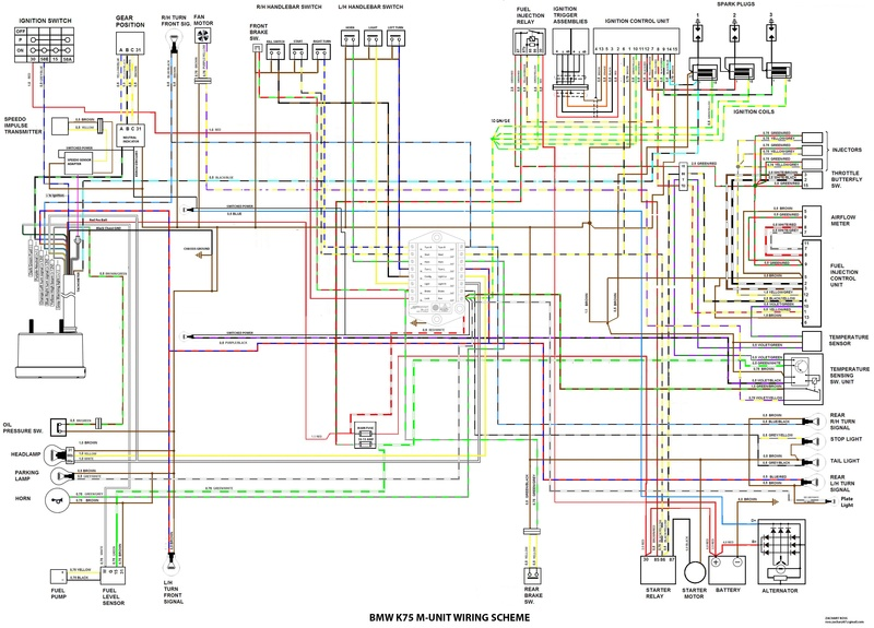 M-unit Wiring BMW K: Bmw K75 Wiring Diagram at ilustrar.org