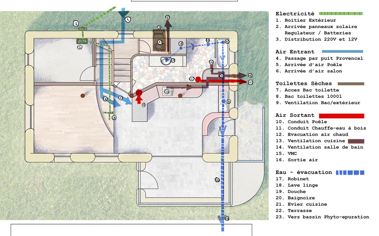Plans en cours de maison ossature bois et paille for Plan exterieur maison